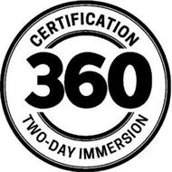 CERTIFICATION 360 TWO-DAY IMMERSION