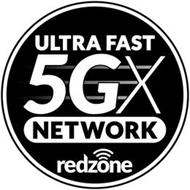 ULTRA FAST 5GX NETWORK REDZONE