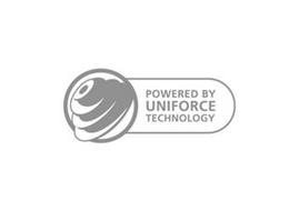 POWERED BY UNIFORCE TECHNOLOGY