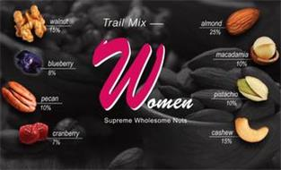 TRAIL MIX WOMEN SUPREME WHOLESOME NUTS WALNUT 15% BLUEBERRY 8% PECAN 10% CRANBERRY 7% ALMOND 25% MACADAMIA 10% PISTACHIO 10% CASHEW 15%