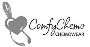 COMFYCHEMO CHEMOWEAR