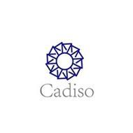 CADISO