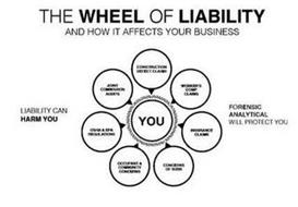 THE WHEEL OF LIABILITY AND HOW IT AFFECTS YOUR BUSINESS LIABILITY CAN HARM YOU CONSTRUCTION DEFECT CLAIMS WORKER'S COMP CLAIMS INSURANCE CLAIMS CONCERNS OF SUBS OCCUPANT & COMMUNITY CONCERNS OSHA & EPAREGULATIONS JOINT COMMISSION AUDITS YOU FORENSIC ANALYTICAL WILL PROTECT YOU
