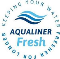 AQUALINER FRESH KEEPING YOUR WATER FRESHER FOR LONGER