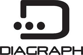 D DIAGRAPH