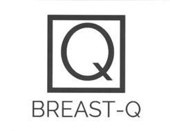 Q BREAST-Q