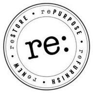 RE: RESTORE·REPURPOSE · REFURNISH · RENEW