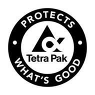 TETRA PAK PROTECTS WHAT'S GOOD