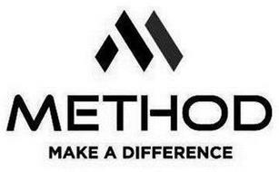 M METHOD MAKE A DIFFERENCE