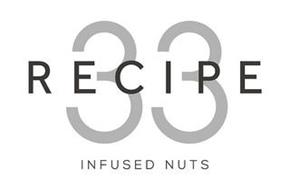 RECIPE 33 INFUSED NUTS