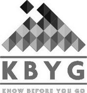 KBYG KNOW BEFORE YOU GO