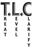 TREAT.LEVEL.CLARIFY T.L.C