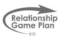 RELATIONSHIP GAME PLAN XO