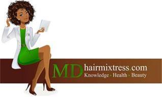 MDHAIRMIXTRESS.COM . KNOWLEDGE · HEALTH · BEAUTY