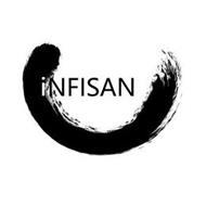 INFISAN