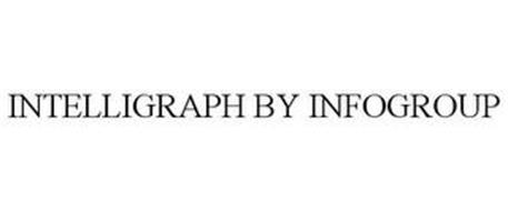 INTELLIGRAPH BY INFOGROUP