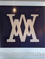 WM LAW OFFICES OF WEISBERG & MILLER