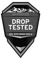 APPROVED DROP TESTED MIL STD 810G-516.6