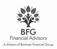 BFG FINANCIAL ADVISORS A DIVISION OF BROTMAN FINANCIAL GROUP