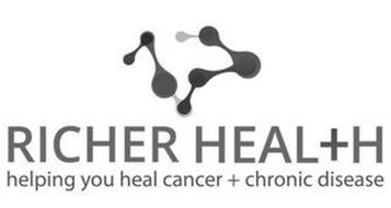 RICHER HEALTH HELPING YOU HEAL CANCER + CHRONIC DISEASE