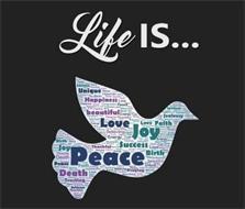 LIFE IS ... SUCCE$$ UNIQUE HAPPINE$$ LOVE PEACE BEAUTIFUL LOVE SPIRITUAL JEALOU$Y FAITH JOY BELIEVING ENERGY BIRTH DEATH TRU$TING THANKFUL