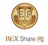 ETF REX SHARE