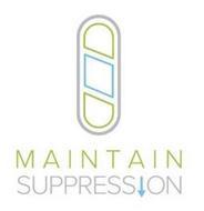 MAINTAIN SUPPRESSION