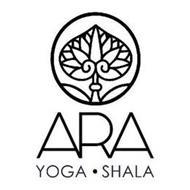 ARA YOGA · SHALA