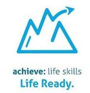 ACHIEVE: LIFE SKILLS LIFE READY.
