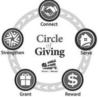 CIRCLE OF GIVING, HOMES FOR HEROES, CONNECT, SERVE, REWARD, GRANT, STRENGTHEN