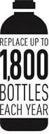 REPLACE UP TO 1,800 BOTTLES EACH YEAR