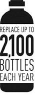 REPLACE UP TO 2,100 BOTTLES EACH YEAR