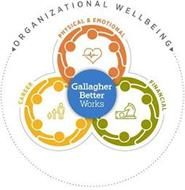 ORGANIZATIONAL WELLBEING PHYSICAL & EMOTIONAL FINANCIAL CAREER GALLAGHER BETTER WORKS