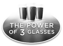 THE POWER OF 3 GLASSES