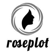 ROSEPLOT