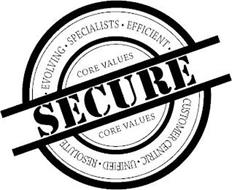 SECURE CORE VALUES EVOLVING · SPECIALISTS · EFFICIENT · CUSTOMER CENTRIC · UNIFIED · RESOLUTE ·