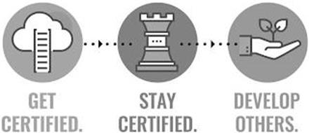 GET CERTIFIED. STAY CERTIFIED. DEVELOP OTHERS.