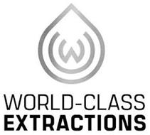 WC WORLD-CLASS EXTRACTIONS