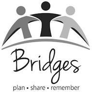 BRIDGES PLAN SHARE REMEMBER