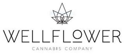 WELLFLOWER CANNABIS COMPANY