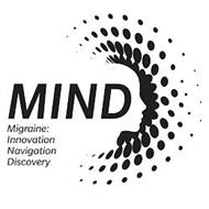 MIND MIGRAINE: INNOVATION NAVIGATION DISCOVERY