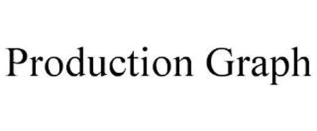 PRODUCTION GRAPH
