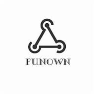 FUNOWN