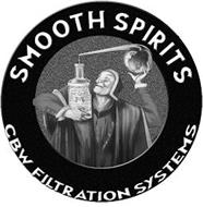 SMOOTH SPIRITS CBW FILTRATION SYSTEMS