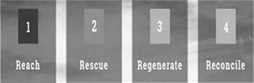 1 REACH 2 RESCUE 3 REGENERATE 4 RECONCILE