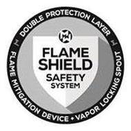DOUBLE PROTECTION LAYER MW FLAME MITIGATION DEVICE VAPOR LOCKING SPOUT FLAME SHIELD SAFETY SYSTEM