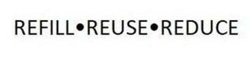 REFILL·REUSE·REDUCE