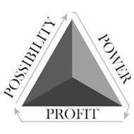 POSSIBILITY POWER PROFIT