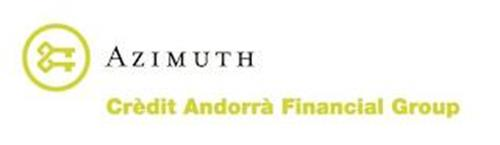 AZIMUTH CRÈDIT ANDORRÀ FINANCIAL GROUP