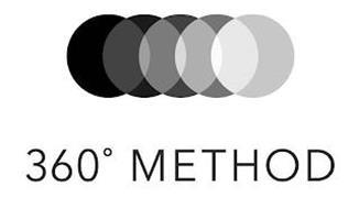 360 METHOD